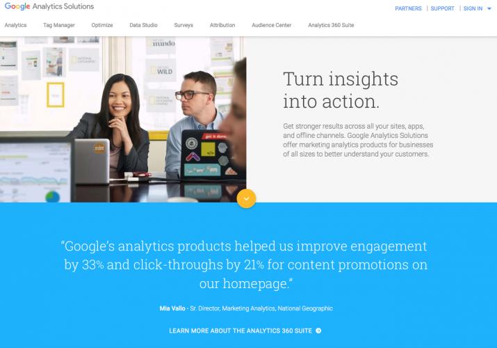 Google Analytics for social media marketing