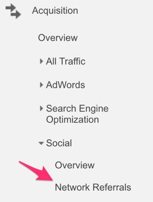 Network referrals on Google Analytics