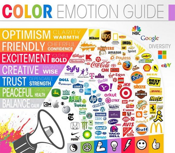 Psychology of  colour in branding – infographic