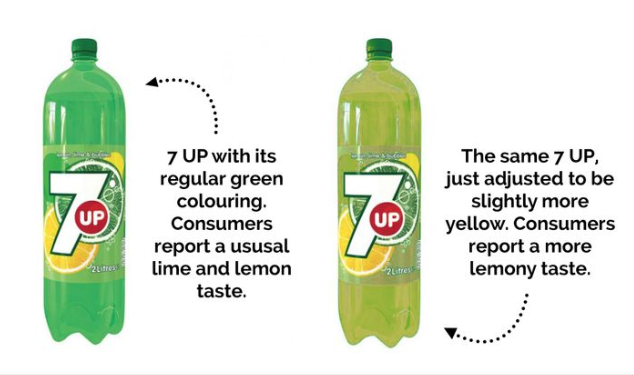 7 Up can taste more lemony if the packaging is yellowed with great design